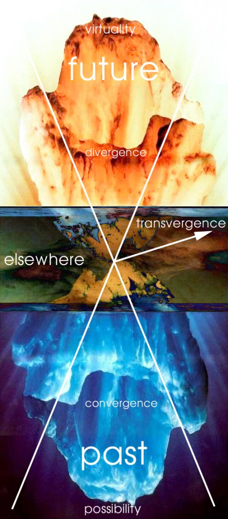 Marcos Novak _ Transvergence Diagram_2002